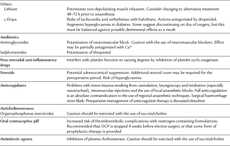 Preoperative Assessment and Premedication | Anesthesia Key