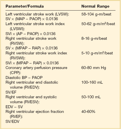 Assessment Of Cardiac Filling And Blood Flow Anesthesia Key