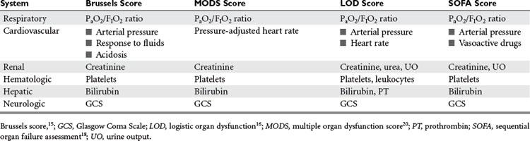 systemic inflammatory response syndrome pdf