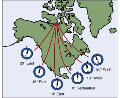figure 96 8 schematic representation of north america showing declination at various locations as the difference between true north ie