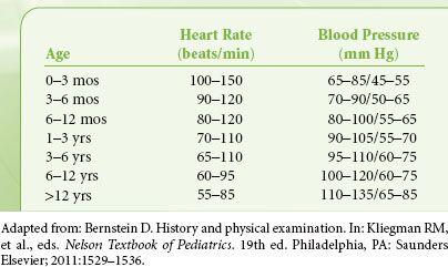 42 Pediatric Anesthesia   Anesthesia Key
