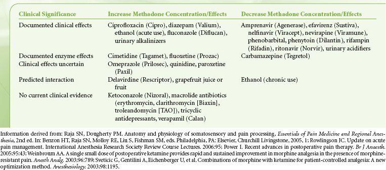 side effects of prozac fluoxetine