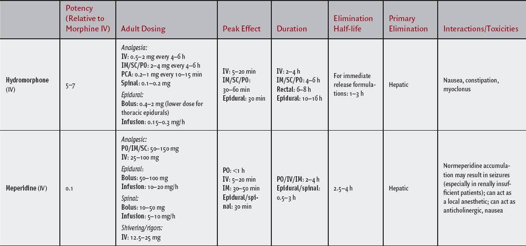 Consultant Pharmacist Handbook