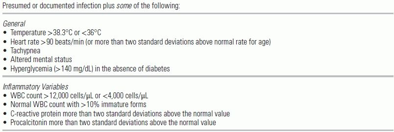 What is the normal value of a pus cell?