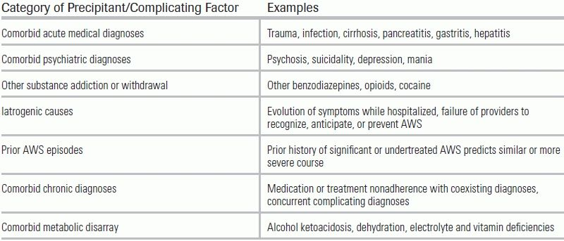 Alcohol Withdrawal   Anesthesia Key